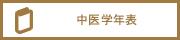 中医学年表